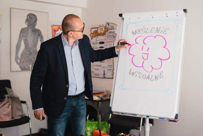 Szkolenie z myślenia wizualnego