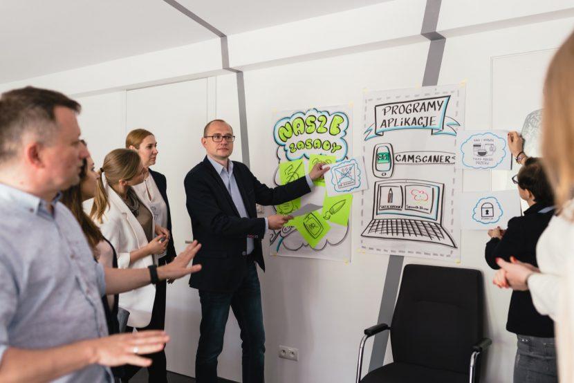 Szkolenie z zasobów - programy i aplikacje