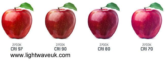 porownanie-cri-jablko